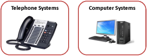 Telephone Systems and Computer Systems
